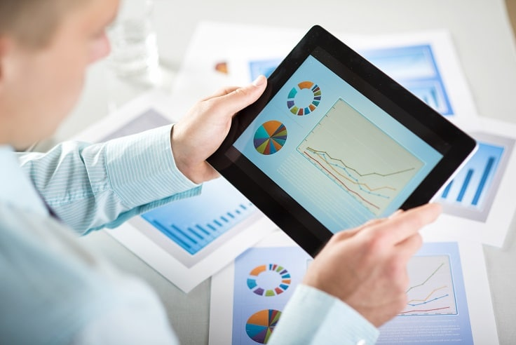 How to do stock trend analysis