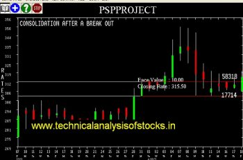 BUY-PSPPROJECT-21-AUG-2017